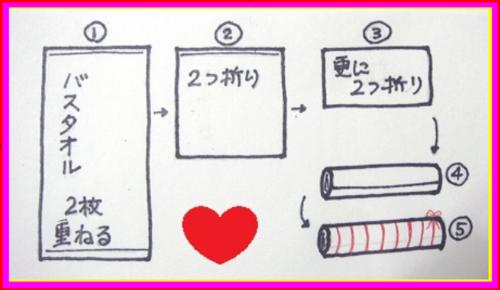 「枕骨盤」の作り方